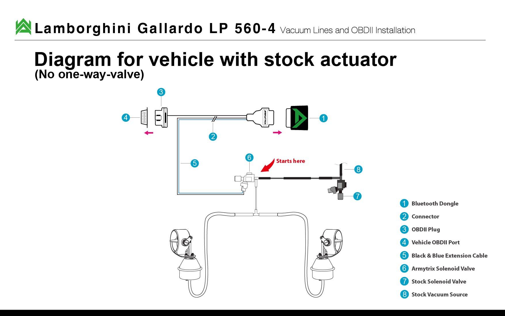 Armytrix Lamborghini Installations