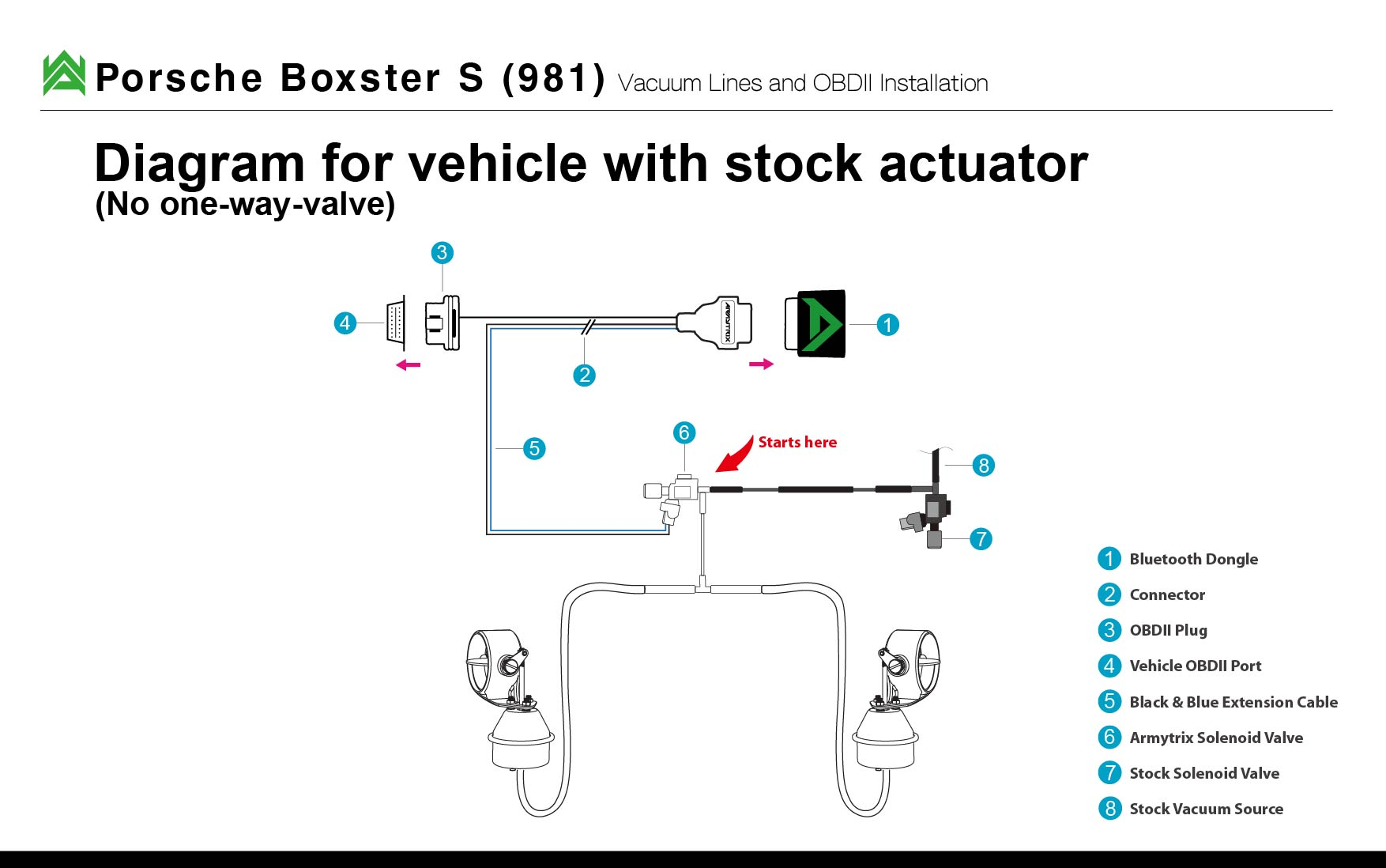 Armytrix Porsche Installations Usa Exhaust Systems 981 Engine Diagram Cayman Boxster Download Pdf Here Boxter Wiring Instruction Manual